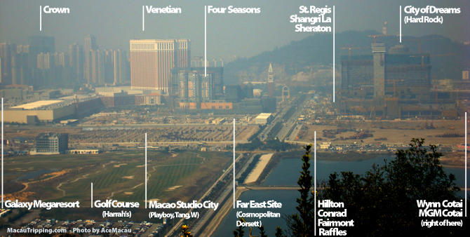 Cotai Strip Panorama
